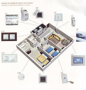 Instalaciones de domótica